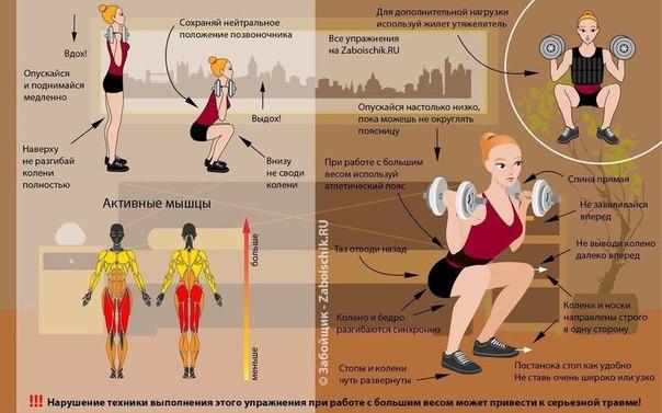 Тренируем все группы мышц