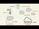 Aprender español: Clima y tiempo atmosférico (nivel básico)