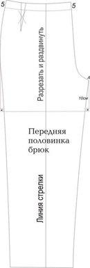 Изображение комбинезон из коллекции Выкройки и пошив на сайте Пинми.ру.