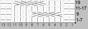 Вязание спицами ажура со схемами фото 1