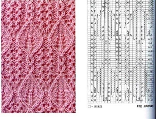 Схемы вязания красивых узоров (5 фото) - картинка