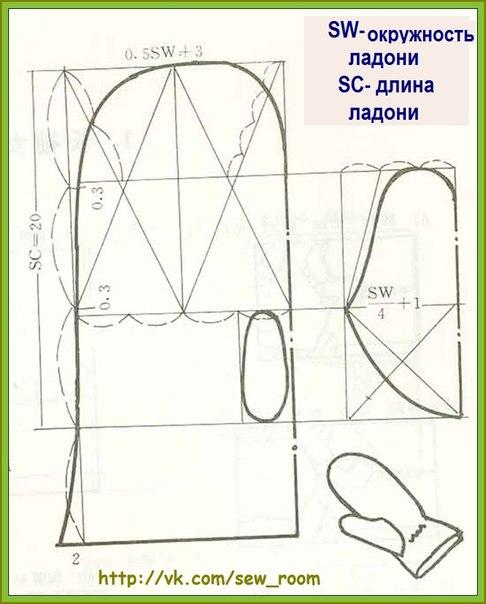 Длина юбки мвд