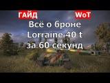 Танк Lorraine 40 t. Все о броне Lorraine 40 t за 60 секунд. Зоны пробития Lorraine 40 t.