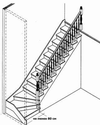 Рис.2 Схема лестницы шириной 80 см.
