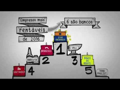Documentário Sílvio Tendler - Dedo na Ferida