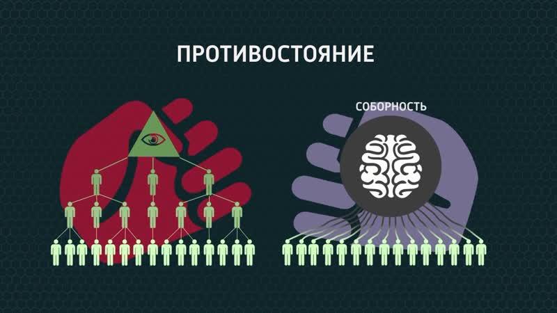 §20.45. Концептуальная власть это не бестолковый пиздобол в кабинете, это власть идеи.