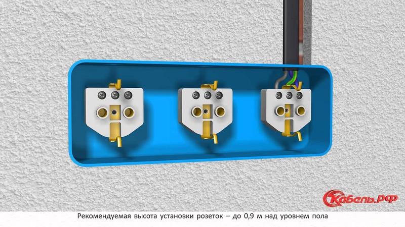 Электропроводка в доме своими руками пошаговая. Проводка в частном доме.