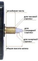 Для этого измерьте толщину заготовки по отверстию для часового механизма.