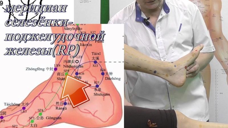 Секреты китайской медицины (44). Точка Шан цю. Меридиан селезёнки- поджелудочной железы RP5