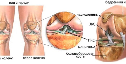 боль в правом плечевом суставе ночью
