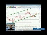 Юлия Корсукова. Украинский и американский фондовые рынки. Технический обзор. 23 апреля. Полную версию смотрите на www.teletrade.tv