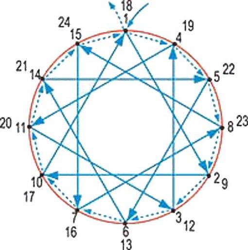 Изонить схемы круга