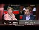 Игорь Драндин в эфире НТВ о прямой линии Путина