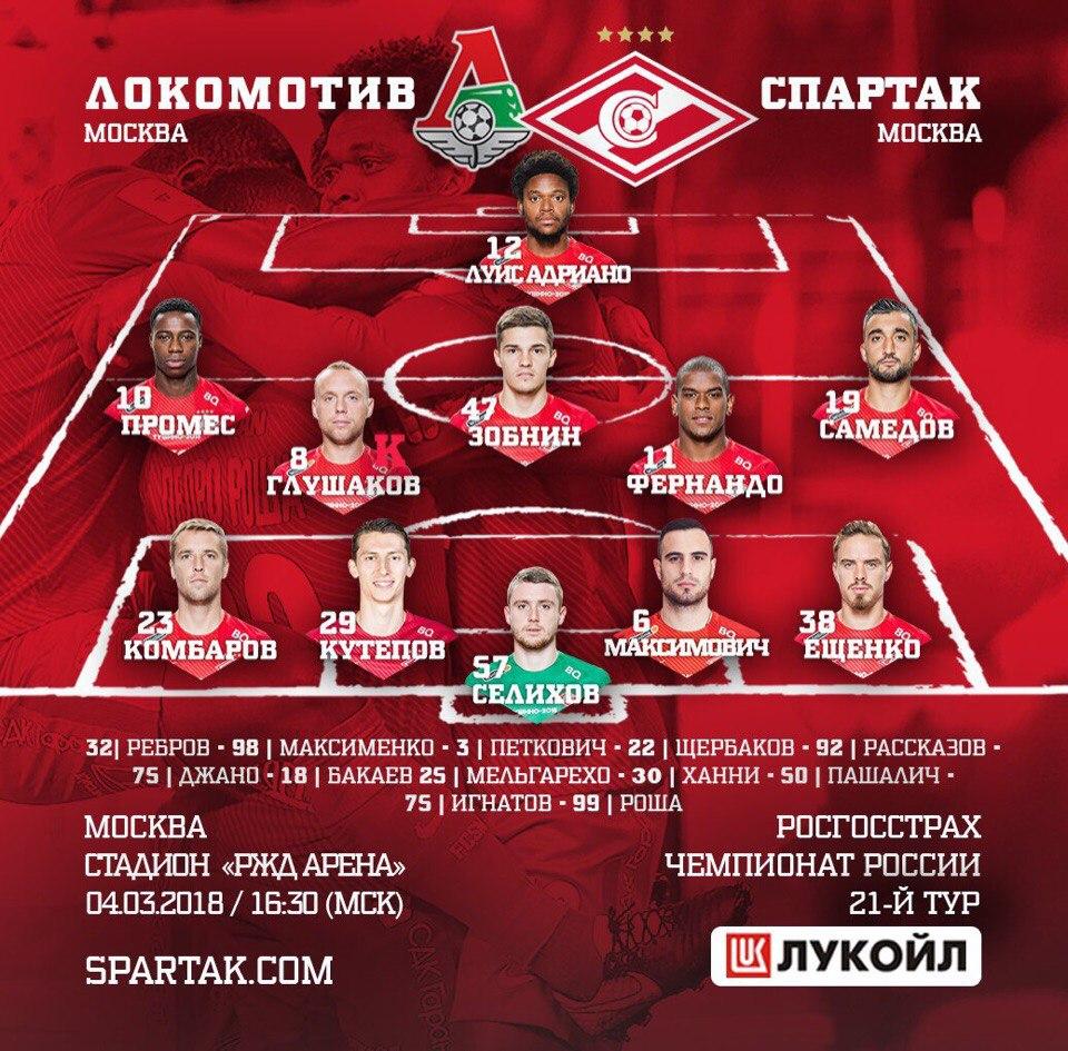 Состав «Спартака» на матч с «Локомотивом»