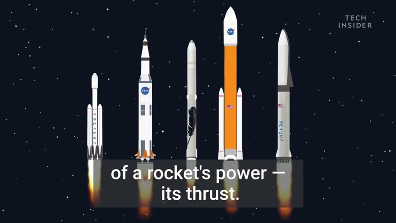 How NASA SpaceX And Blue Origin's Monster Rockets Compare 720p