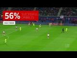 Naby #Keita skills = Good 👍  Naby #Keita skills in slow motion = Better ✨  #FootballAsItsMeantToBe