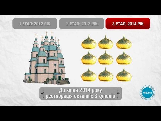 Реконструкция Свято Троицкого собора Новомосковск Видеографика