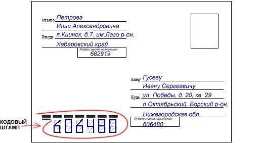 услуга перевод украинского