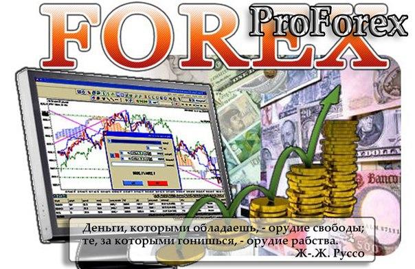 Индикаторы форекс онлайн