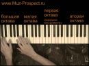 Самоучитель игры на пианино фортепиано - Урок 2. Названия клавиш