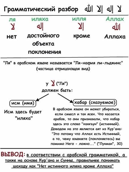 Ля Иляха Илля Аллах