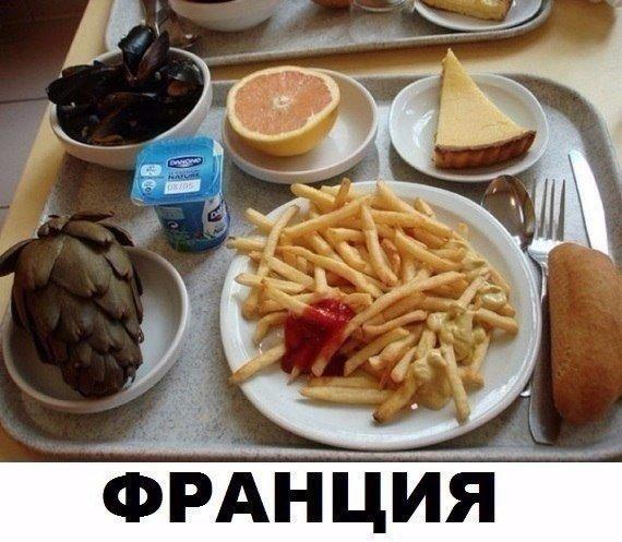 Школьные обеды в разных странах мира.