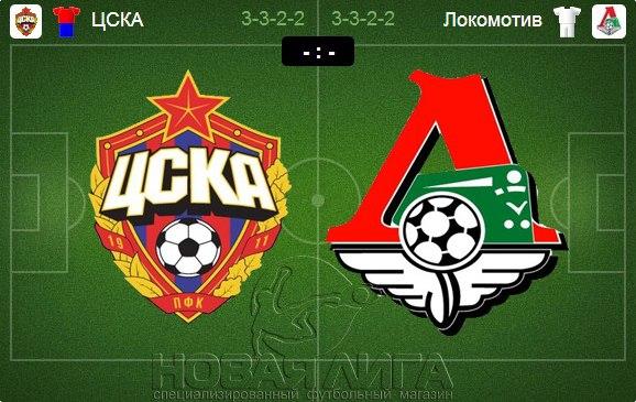 премьер лига россии по футболу 2014 2015 турнирная таблица молодежка
