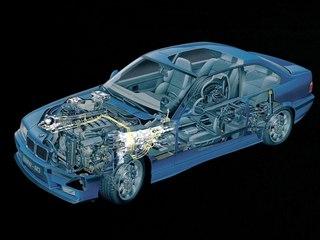 Кузовные детали на BMW Serie 3/E-36.