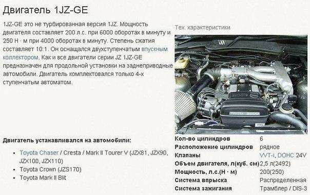 Серия JZ. Двигатели 1JZ-GE, 1JZ-GTE, 2JZ-GE, 2JZ-GTE 😍