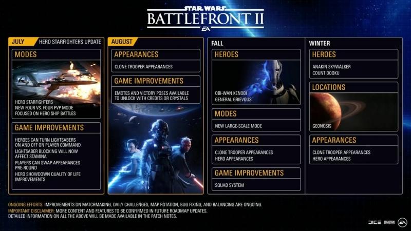 Star Wars HQ Clone Wars DLC Roadmap Version 2 What We Want to See Star Wars Battlefront 2 Season 3 DLC