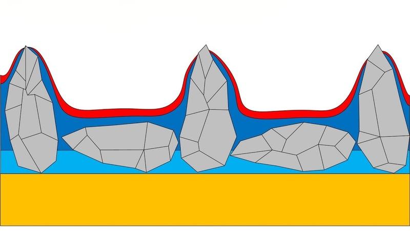 Наждачные бумаги и абразивы 1 часть Шлифовальные материалы
