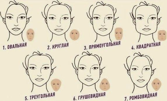 """""""Какая прическа подходит именно Вам?""""        Выберите свою форму лица:         1. Овальная         2. Круглая         3. Прямоугольная         4. Квадратная         Пocмoтрeть пoлнoстью.."""