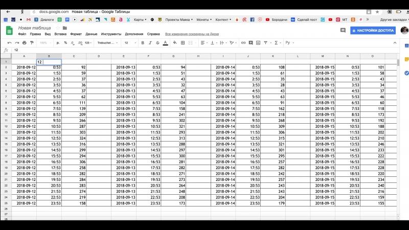 Как смотреть статистику онлайна и обзор всех функций