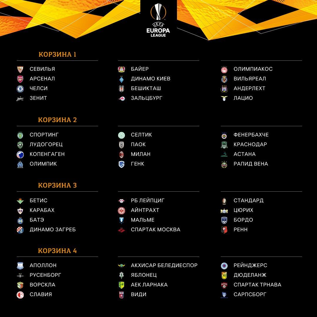 14 00 Футбол. Лига Европы. Жеребьёвка группового этапа. Eurosport 1, Матч  ТВ, Матч! Футбол 1 корзины. f145d0ccaff