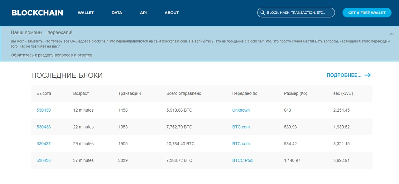 blockchain info png