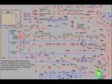 схема запуска дизеля тепловоза тэм2