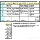 Схемы применения стероидов (стероидный курс для .  Еще одна схема приема стероидов .  В конце .