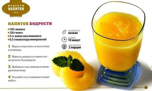 Напитки фруктовые рецепты