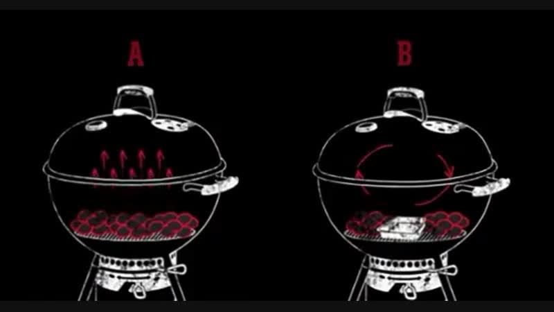 Угольный гриль Weber открывает море 🌊 возможностей для кулинарного творчества при этом готовить на нём легко и просто Главное