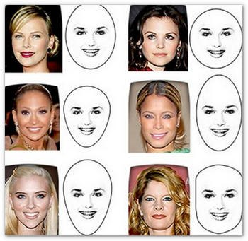 как правильно наносить макияж пошаговое фото