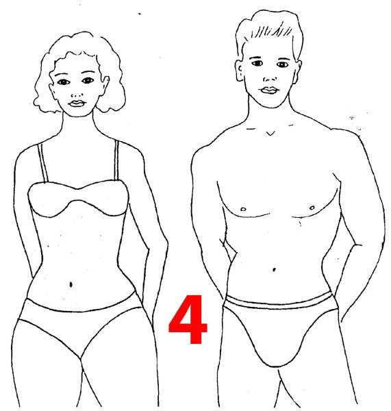 Что можно сказать о тебе по твоему телосложению? - Телосложение контролирующего.