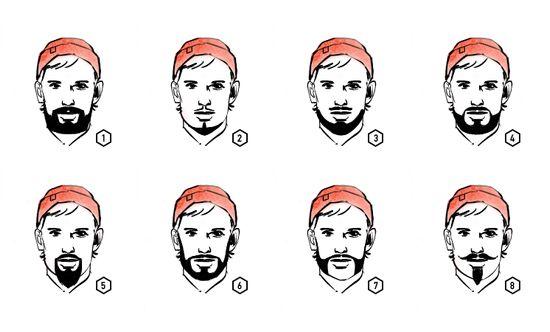 Дизайн бороды  Borodatyhnet