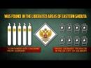 Συρία 20 4 2018 Το εγκληματικό κράτος Ισραήλ εμφανώς ανεφοδιάζει ισλαμιστές τρομοκράτες