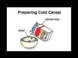 2.___Section 1. Starting the Day_Chapter 8. Making Breakfast 2. Preparing Cold Cereal - Making Toast