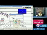 Юлия Станчева. Торговые системы и их сигналы. 23 апреля. Полную версию смотрите на teletrade.tv