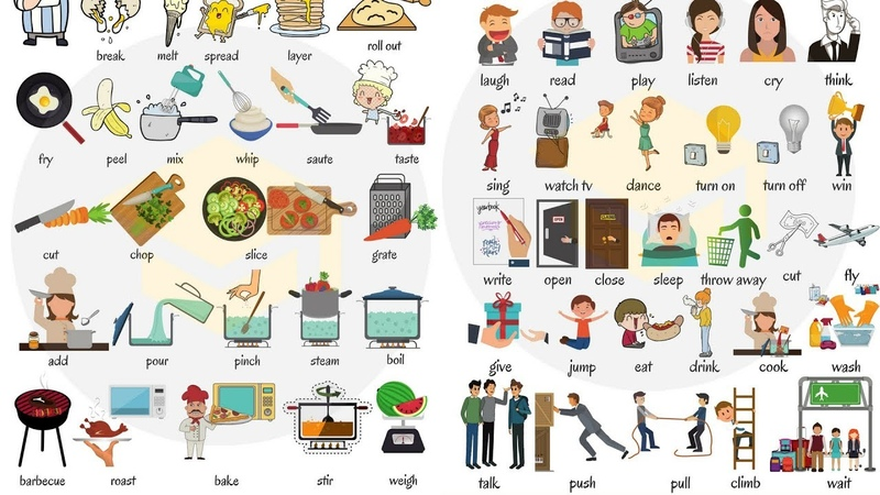 Learn 250 Common Verbs in English in 25 Minutes | English Verbs for Kids