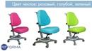 Регулируемое кресло Rifforma Comfort 23