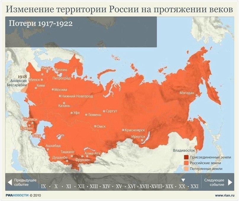 Изменение территории России на протяжении веков PsykJWq-HF8