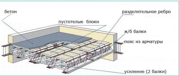 челябинск завод жби