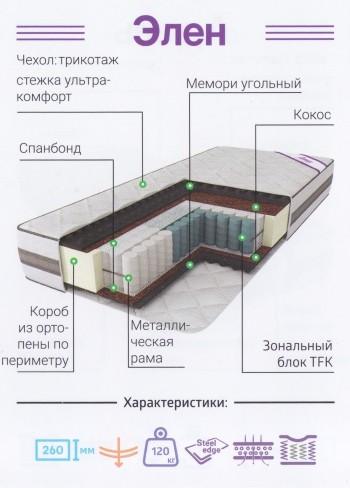 Евгения Виноградова | Рыбинск